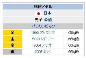 柔道藤本メダル数uxiki